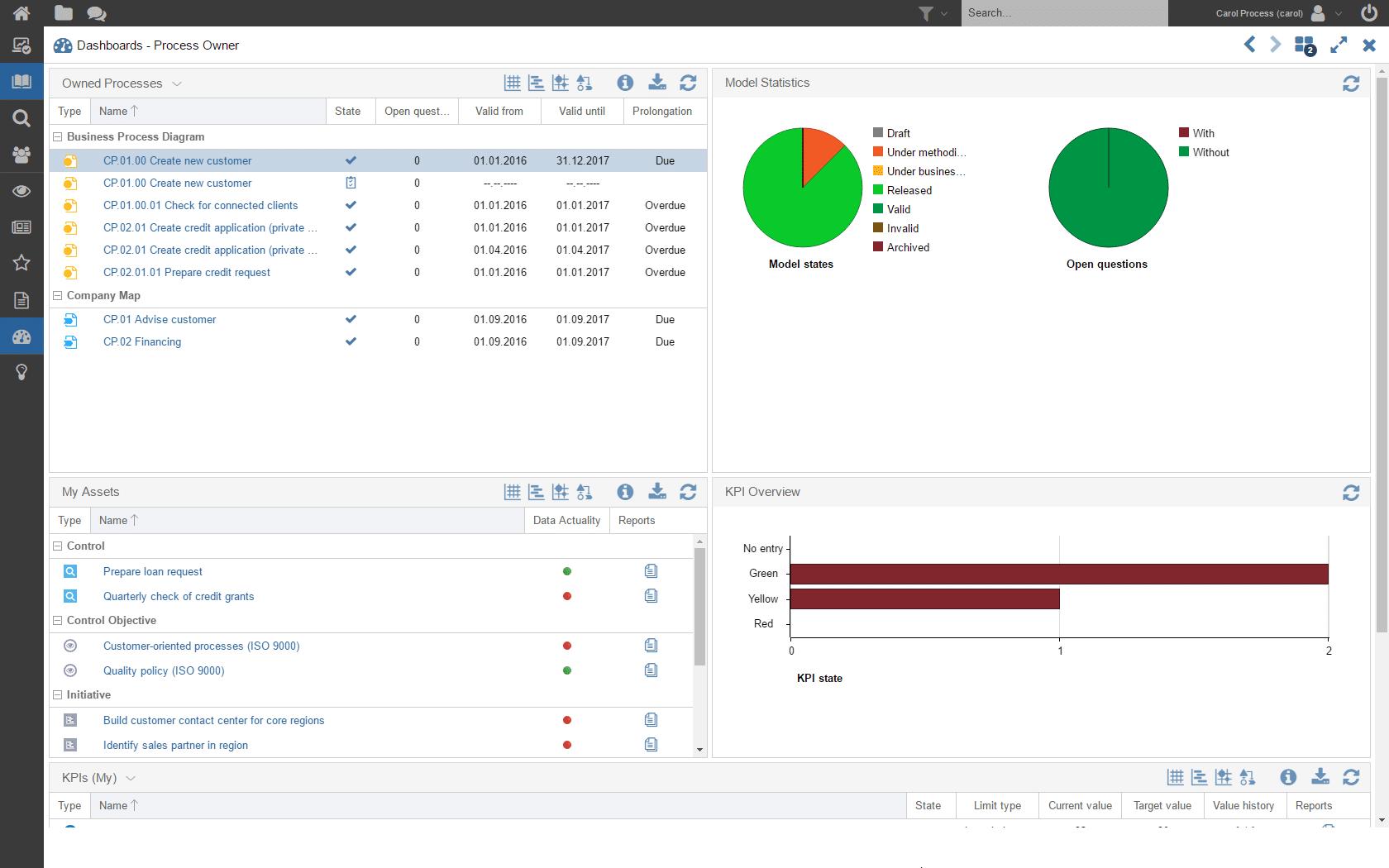 ADONIS:Community Edition - Your free Cloud BPM Tool